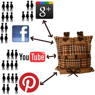 Rankdarbiai socialiniuose tinkluose