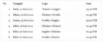 euro 2012, jadwal euro 2012