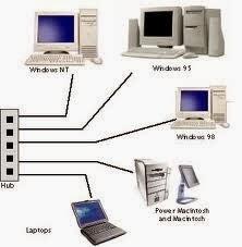 jaringan kabel dan nir kabel