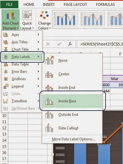 how to add secondary vertical axis in excel