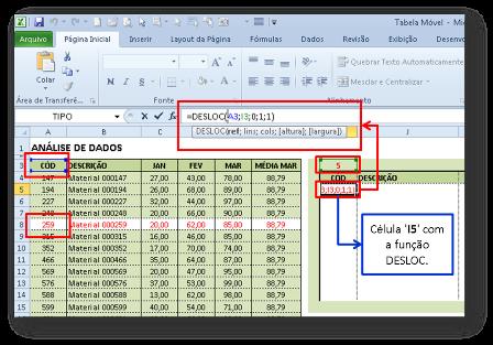 Dados, tabela, função de dados