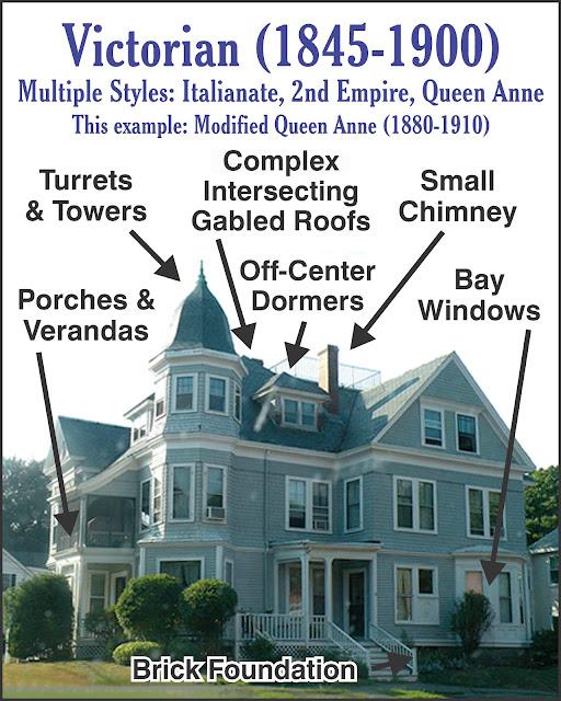Architecture Victorian6