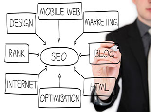 SEO, SEO SERVICES, SEM, MPLS SEO, MINNEAPOLIS SEO, DIRECT MAIL, PROFESSIONAL SEO COMAPNIES, BEST SEO COMPANIES