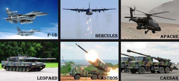 Akuisisi alutsista TNI