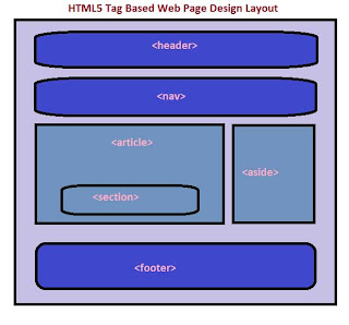 seo,html,content,search,engines,important,layout,navigation,page,impact,search entines,layout navigation,create layout