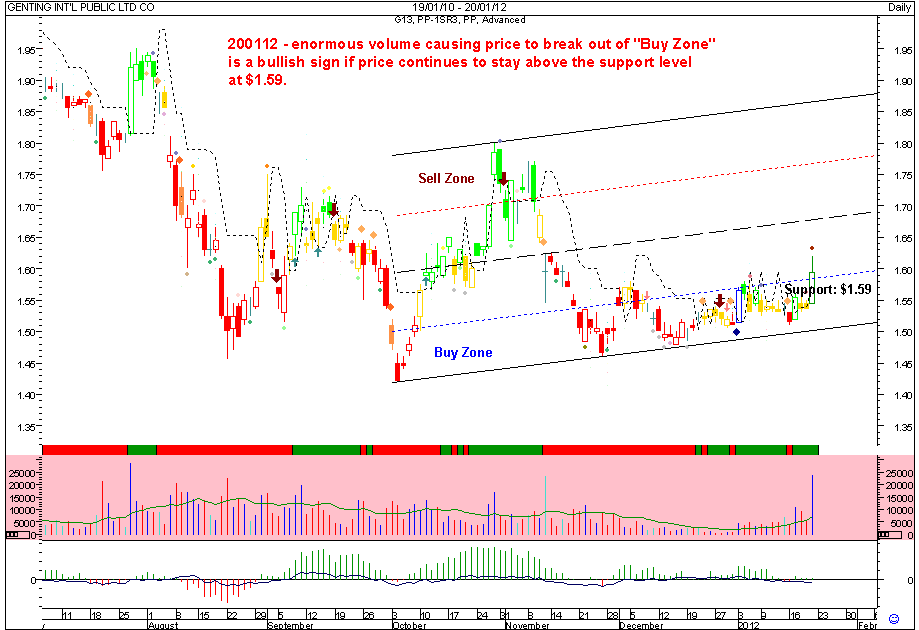 Mbb genting forex int