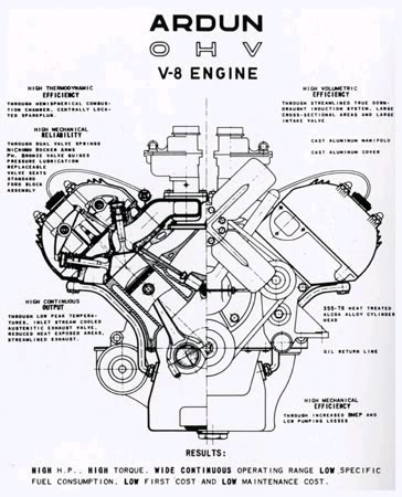 Outstanding blueprint chrysler model schematic diagram series white 350z 1958 opel cadillac chevrolet corvette 1960 paulista malvernweather Image collections