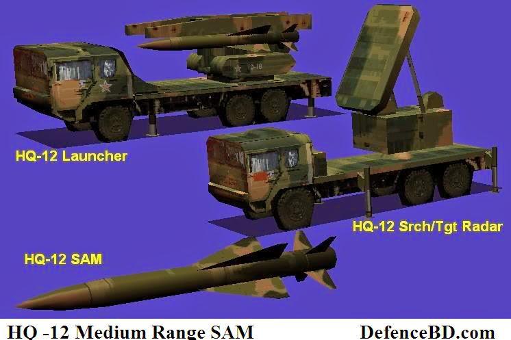 HQ-12 Air Defence of Myanmar