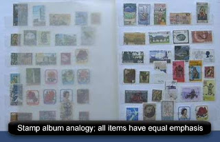 STAMP ALBUM ANALOGY