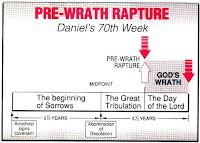 Pre-Wrath-Rapture-Chart