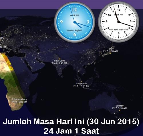 jumlah masa hari ini (30 jun 2015) 24 jam 1 saat, dunia alami tempoh masa lebih satu saat hari ini, punca dan sebab terjadinya lebihan 1 saat, gambar jam dunia