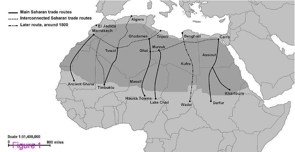 WHAP Midterm study tool: Trans-Saharan Trade (600-1450)