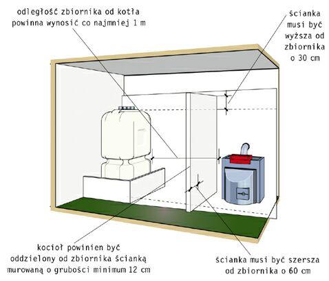Preferowane Budujesz remontujesz: Olej opałowy - paliwo dostępne i wygodne  @JR-85