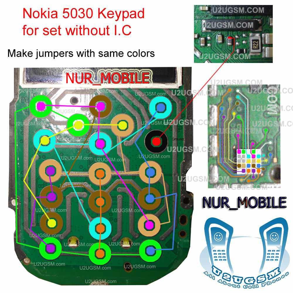 Nokia-5030-keypad-ways- Solution