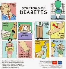 Pengobatan Alami Penyakit Diabetes