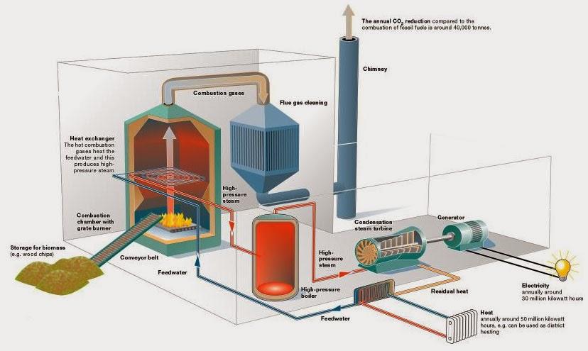 how boiler works - Hunt.hankk.co