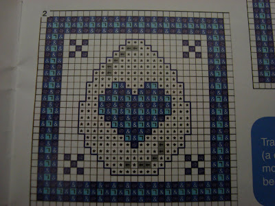 gráfico ponto cruz - galinhas