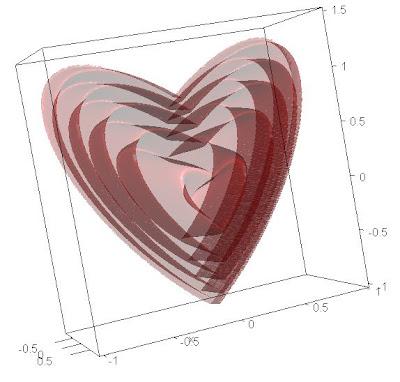 用RGL包绘制三维交互式图形