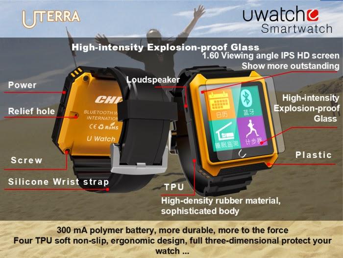 Muestra las diferentes partes y materiales del Smartwatch U Watch U Terra.