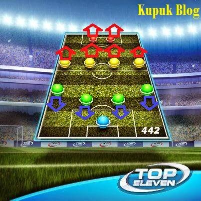 4-4-2 ampuh