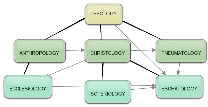 what is theology When i first told my mother—a liberal, secular new yorker—that i wanted to cross  an ocean to study for a bachelor's degree in theology, she.