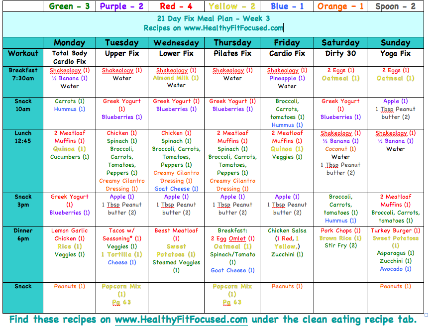 23 Day Diet Plan
