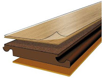 wood laminate construction