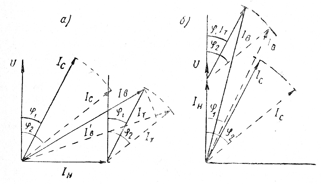 Диаграмма геометрического сложения токов в обмотках трансформатора