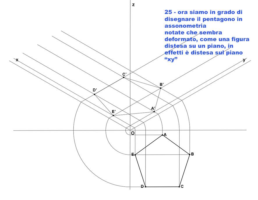 Di tecnologia disegno esempio di costruzione di un for Disegno del piano di costruzione