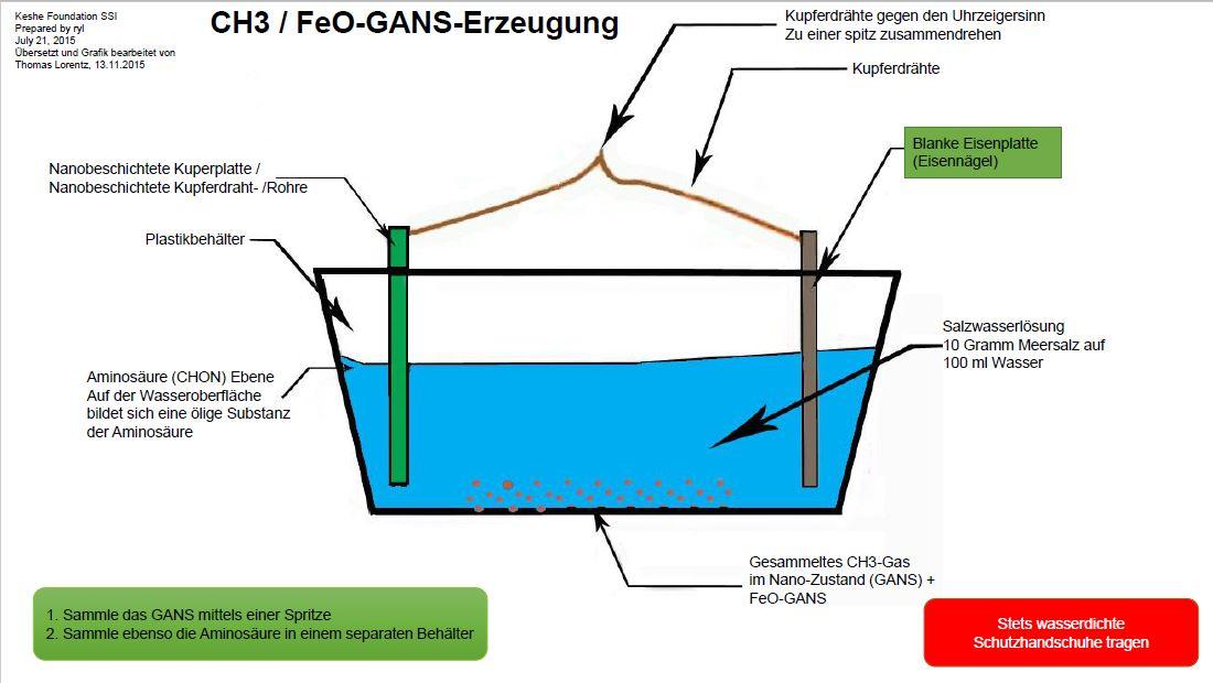zeitzumaufwachen.blogspot.com: Schritt für Schritt Anleitung zu ...