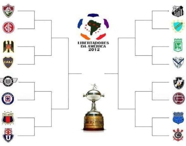 36792ba307 Duelo das Oitavas de Final Libertadores 2012