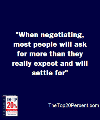 When negotiating, most people will ask for more than they expect and will settle for