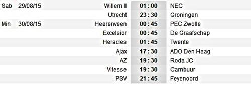 Jadwal Bola Eredivisie Liga Belanda Musim 2015/2016 Bulan Agustus