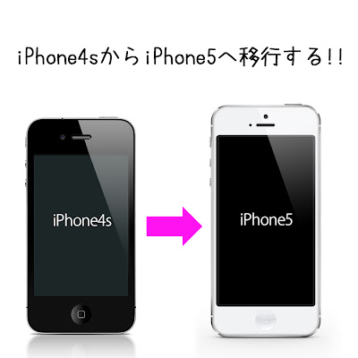 iphone4s iphone4 iphone iphone5 以降 バックアップ リストア 復元 戻す バックアップから復元 脱獄