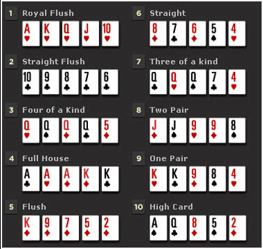 5 card draw winning hands in order