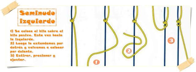 Tejido de pulseras tipos de nudos for Tipos de pulseras