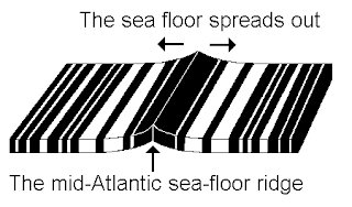 ocean sea floor spreading diagram  ocean  free engine