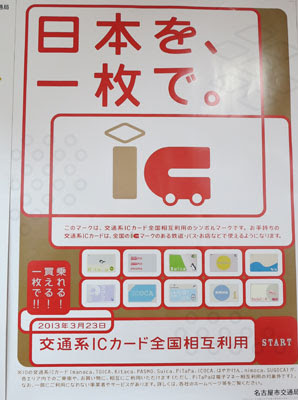 IC Travel cards in Japan