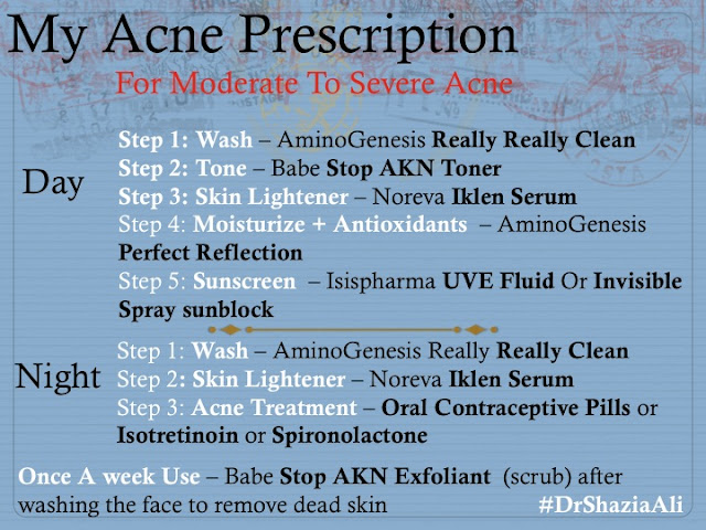 Acne Treatment plan