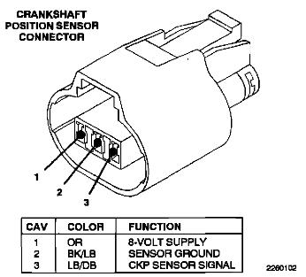 Cara Mengetes Sensor CKP  Crankshaft Position Sensor