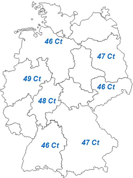 Regionale Flüssiggaspreise