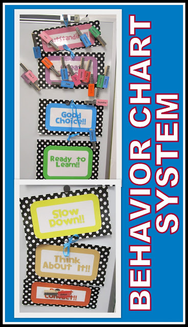 photo of: Behavior Chart in Kindergarten via RainbowsWithinReach