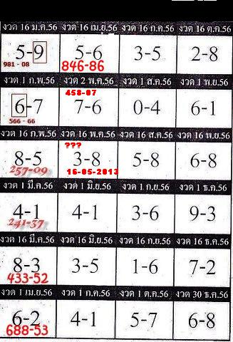Thailand Lottery Tips 16 05 2013