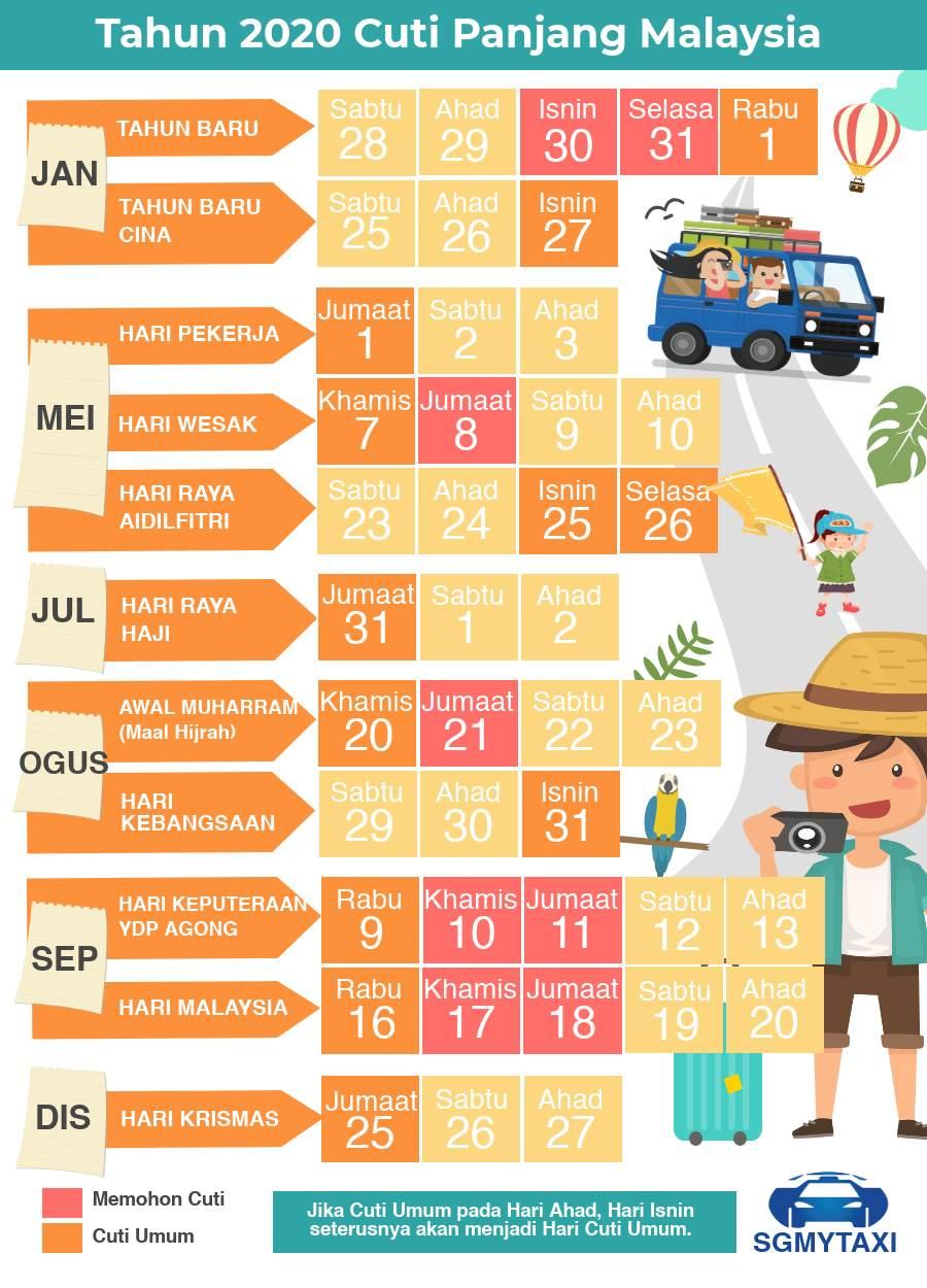 Kalendar Cuti Panjang 2020