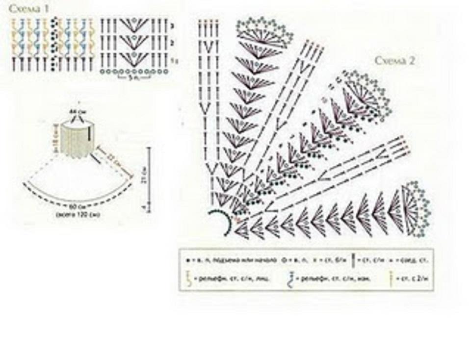 Схемы вязания спицами с подробным описанием манишки 876