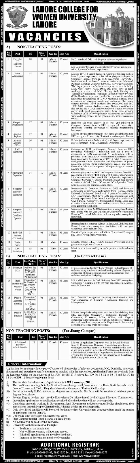 Govt Jobs In Lahore