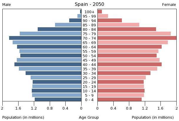 Ciencias sociales 1 a s bloque 1 evoluci n de la for Oficina de turismo de estados unidos en madrid