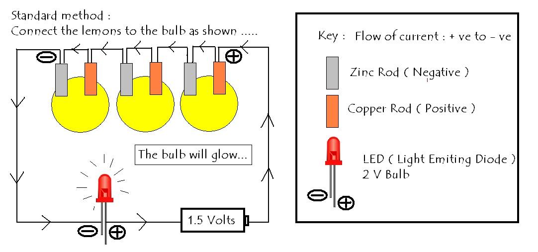 my experiments and results lemon battery rh vijaysaayi experimentsandresults blogspot com Parallel Speaker Wiring Diagram Parallel Speaker Wiring Diagram