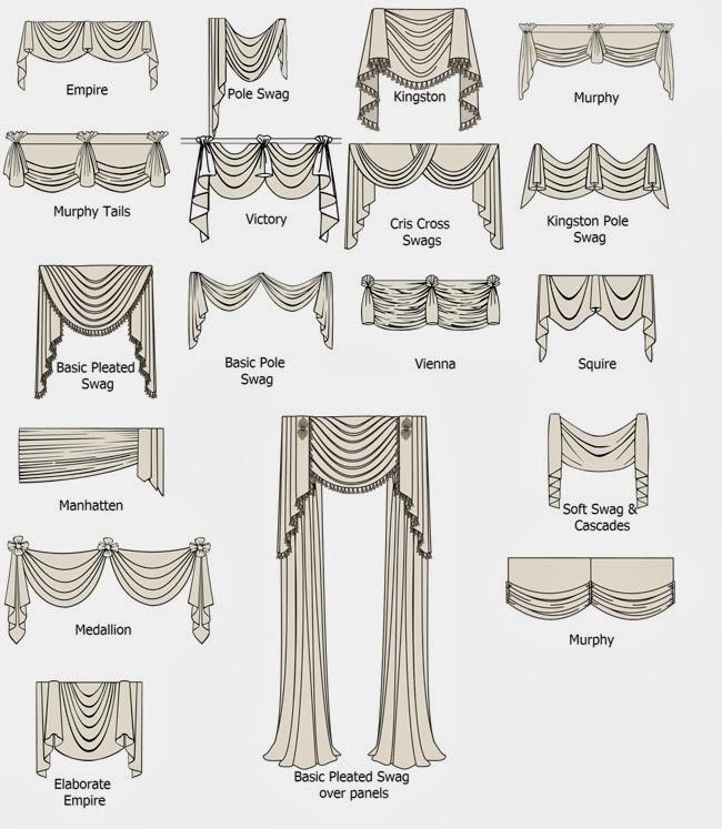 Le mantovane per tende una semplice idea e alcuni modelli for Mantovane per tende bagno