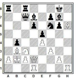 Posición de la partida de ajedrez Gaprindashvili - Vujanovic (Timisoara, 1975)